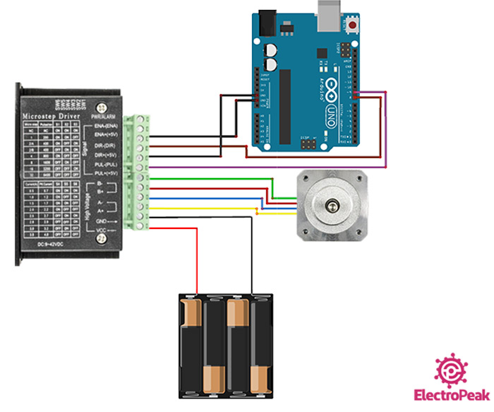 سیم بندی مدار اتصال TB6600 به آردوینو