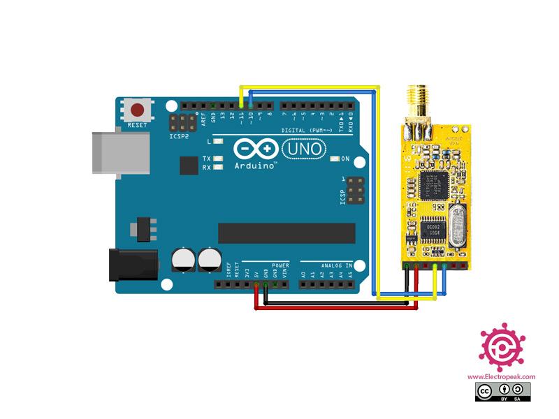سیم بندی مدار اتصال APC220 به آردوینو